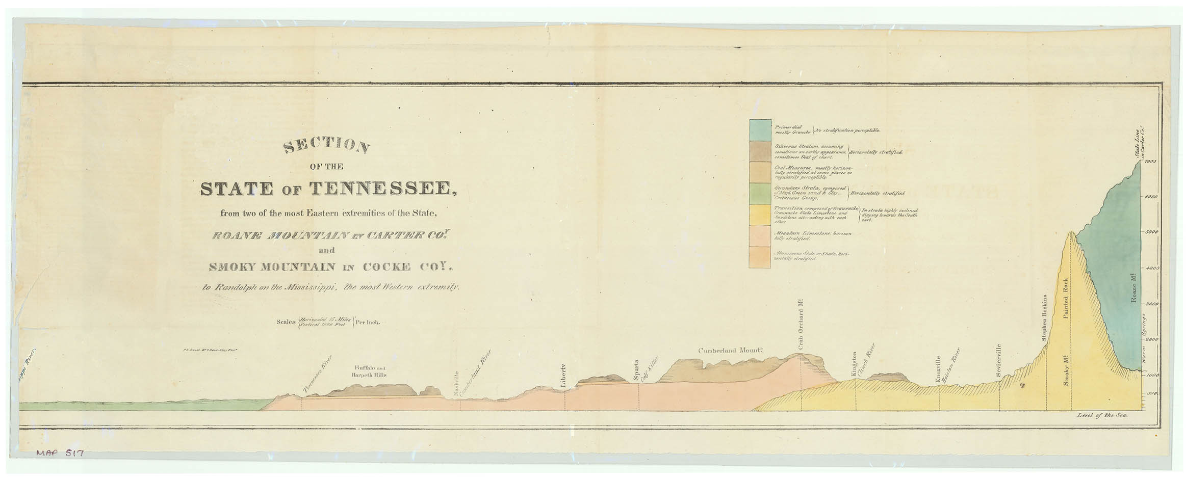 Cross section map of Tennessee from the Unaka Mountains to the Mississippi River