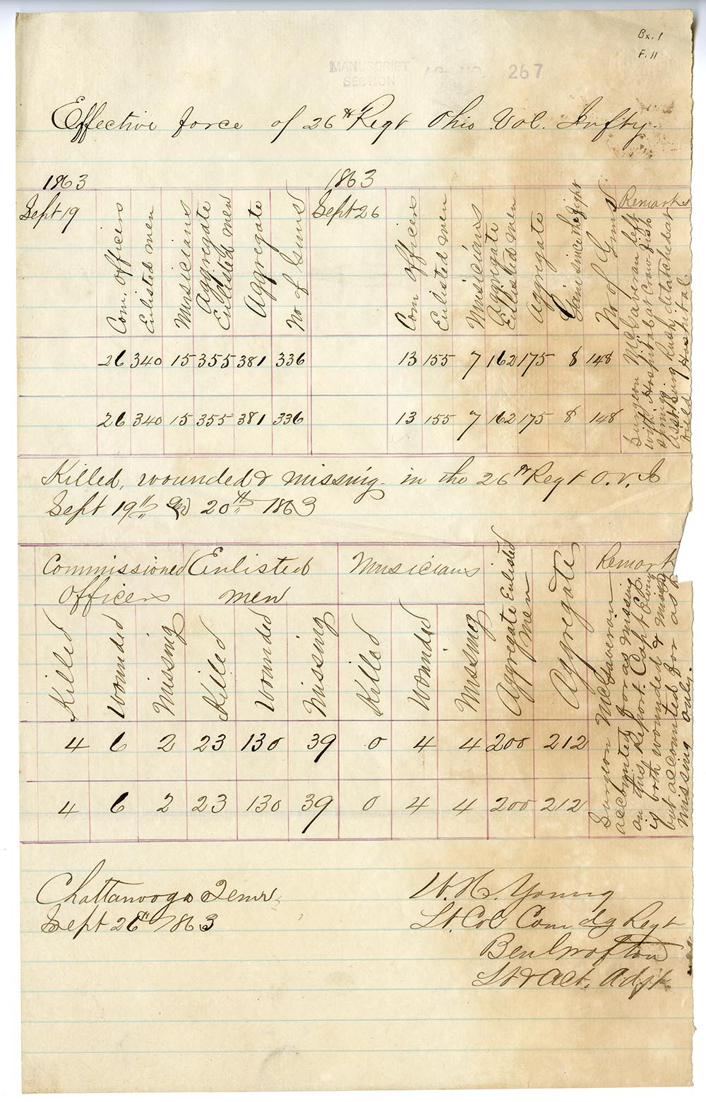 Report of the killed, wounded, and missing of the 26th Ohio Volunteer Infantry at the Battle of Chickamauga