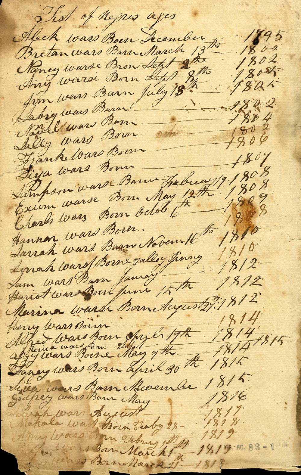 List of slave births at Wessyngton Plantation, Robertson County